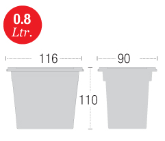 Sharps Containers - 0.8 Ltr.